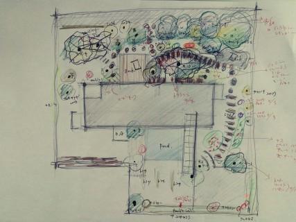 雑木ガーデンの家